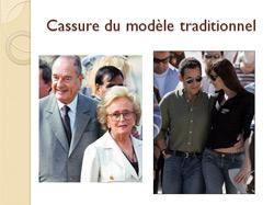 Chirac.Sarko