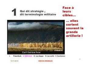 Strat.com.slides