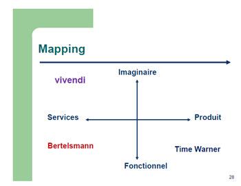 Mapping.viv