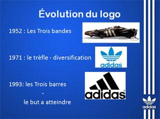 Adidas.hist